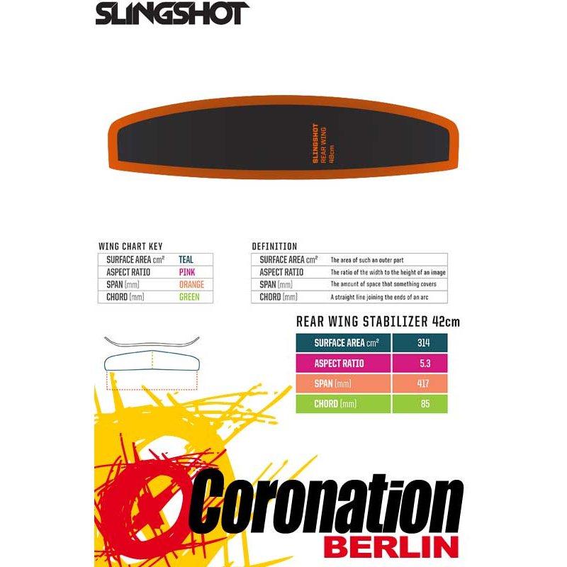 Slingshot Hover Glide Stabilizer 42 Rear Wing Carbon 2019